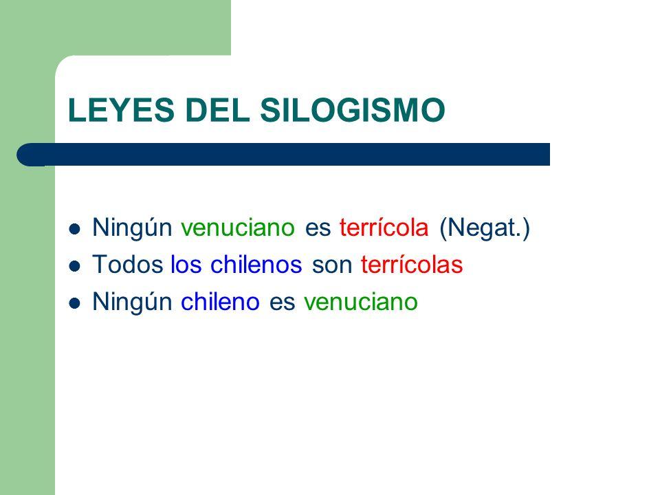 LEYES DEL SILOGISMO Ningún venuciano es terrícola (Negat.)