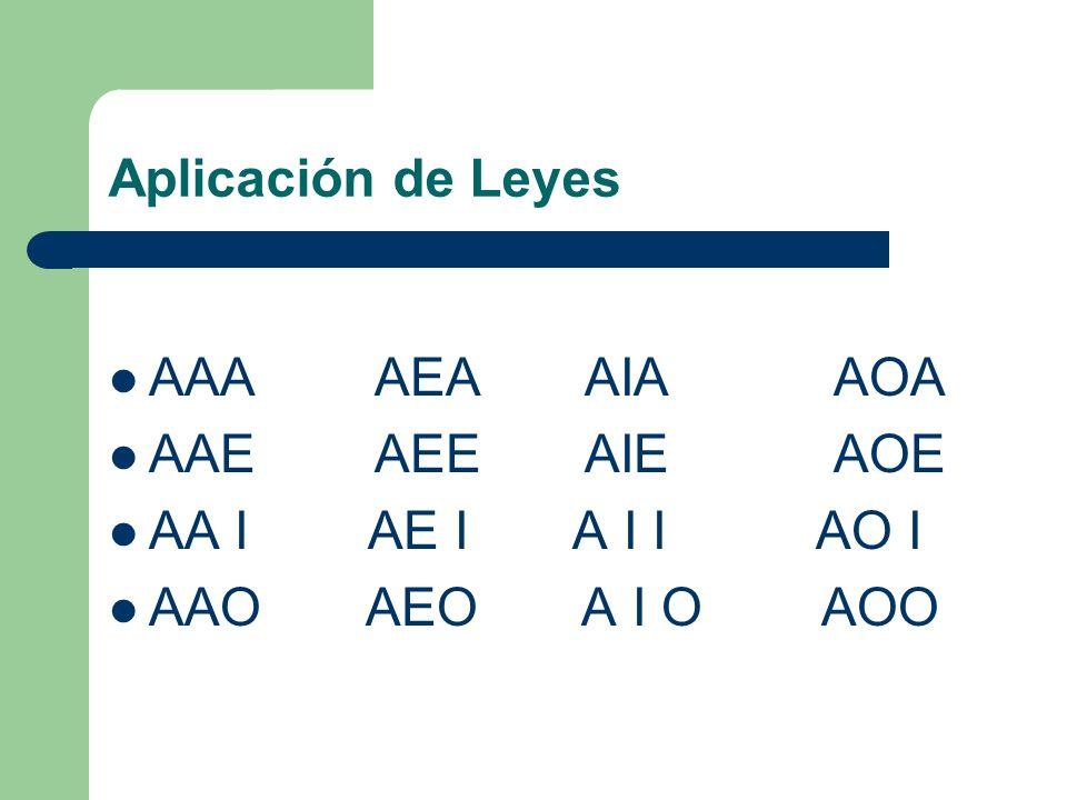 Aplicación de LeyesAAA AEA AIA AOA. AAE AEE AIE AOE. AA I AE I A I I AO I.