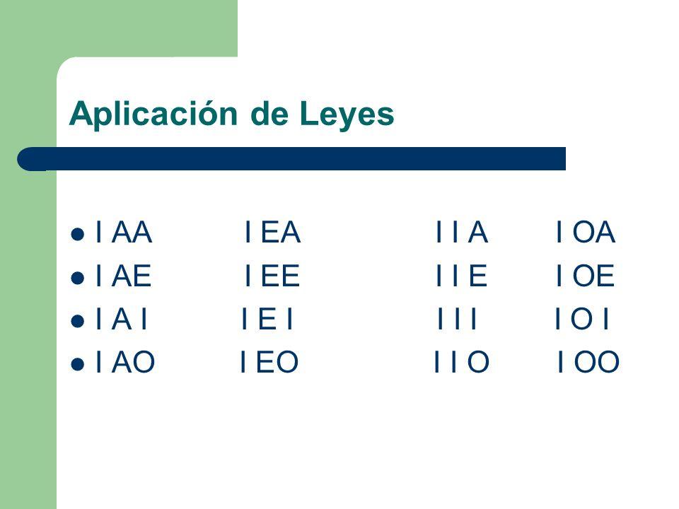Aplicación de Leyes I AA I EA I I A I OA I AE I EE I I E I OE