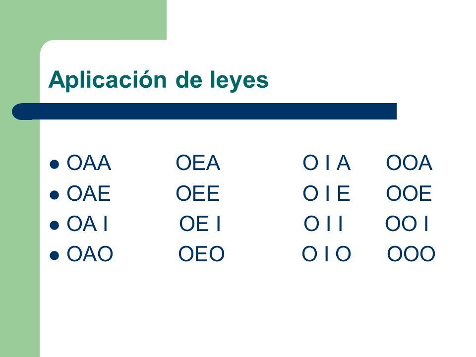 Aplicación de leyes OAA OEA O I A OOA OAE OEE O I E OOE