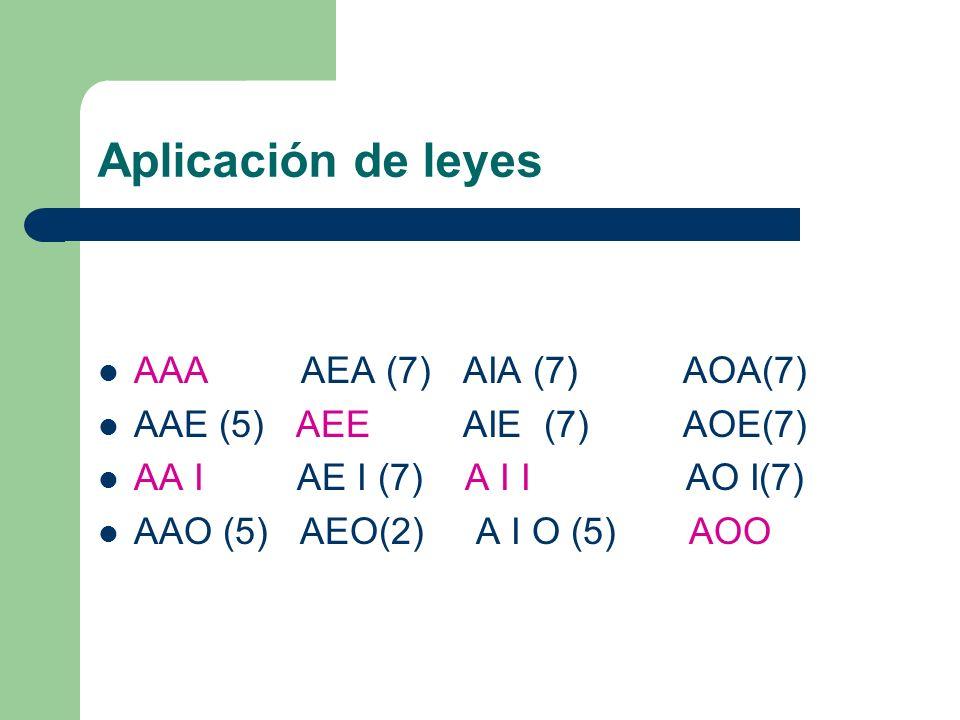 Aplicación de leyes AAA AEA (7) AIA (7) AOA(7)