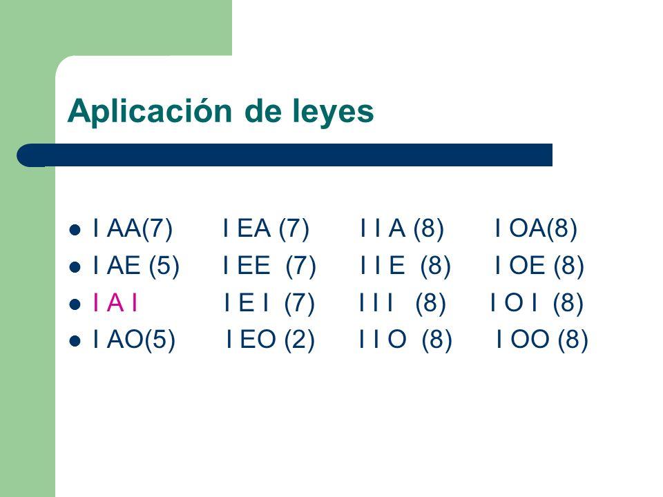 Aplicación de leyes I AA(7) I EA (7) I I A (8) I OA(8)