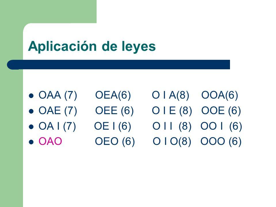 Aplicación de leyes OAA (7) OEA(6) O I A(8) OOA(6)
