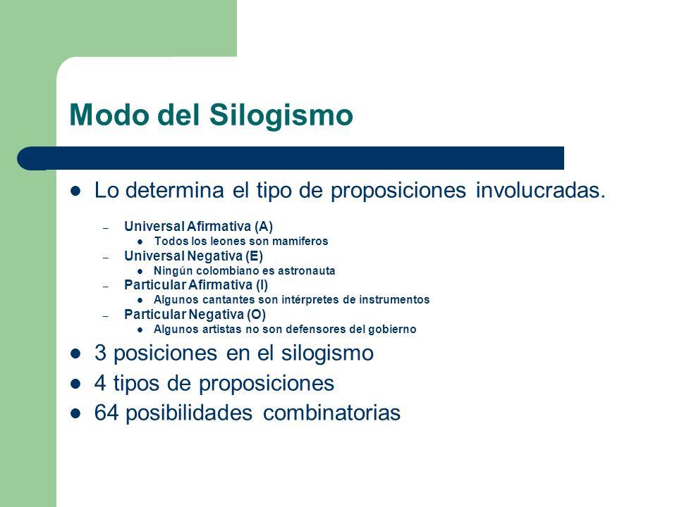 Modo del Silogismo Lo determina el tipo de proposiciones involucradas.