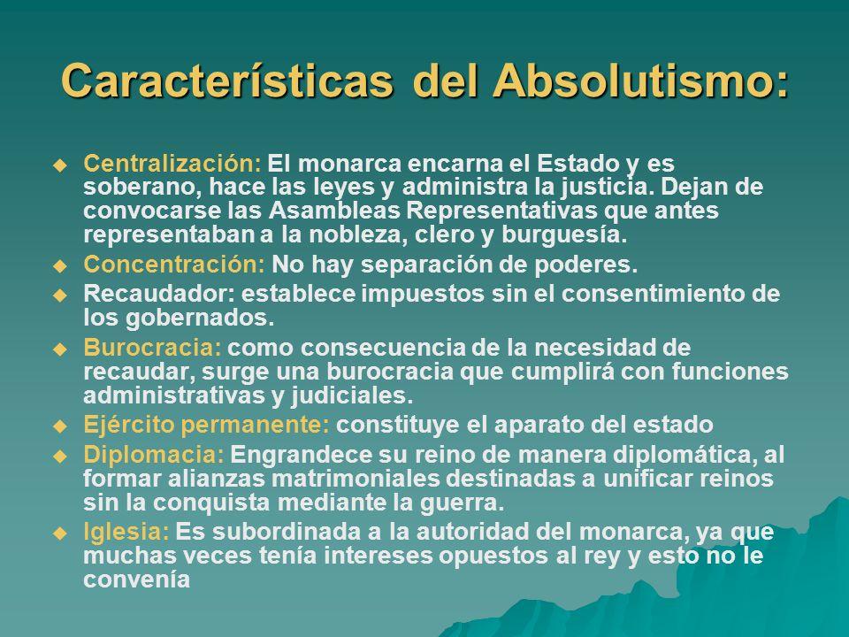 Características del Absolutismo:
