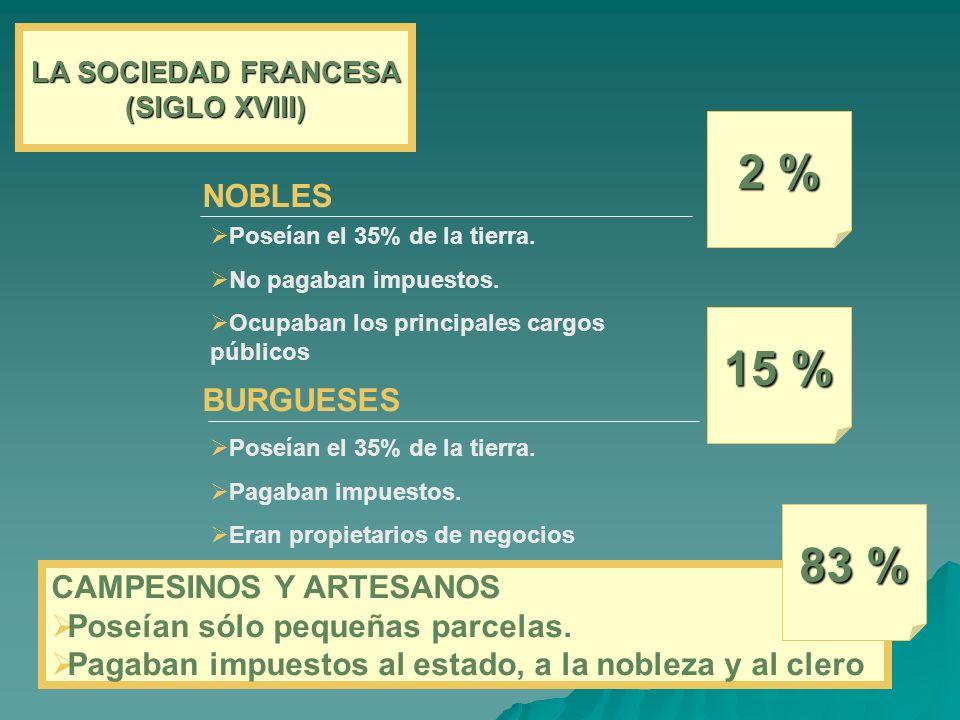LA SOCIEDAD FRANCESA (SIGLO XVIII)