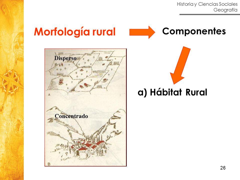 Morfología rural Componentes Hábitat Rural