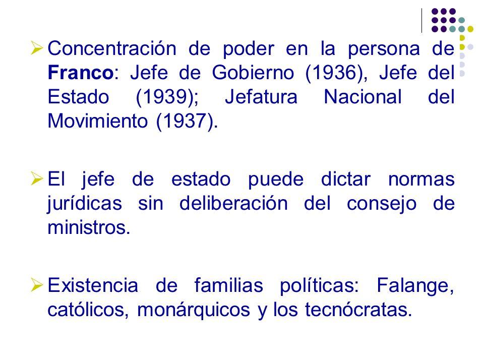 Concentración de poder en la persona de Franco: Jefe de Gobierno (1936), Jefe del Estado (1939); Jefatura Nacional del Movimiento (1937).
