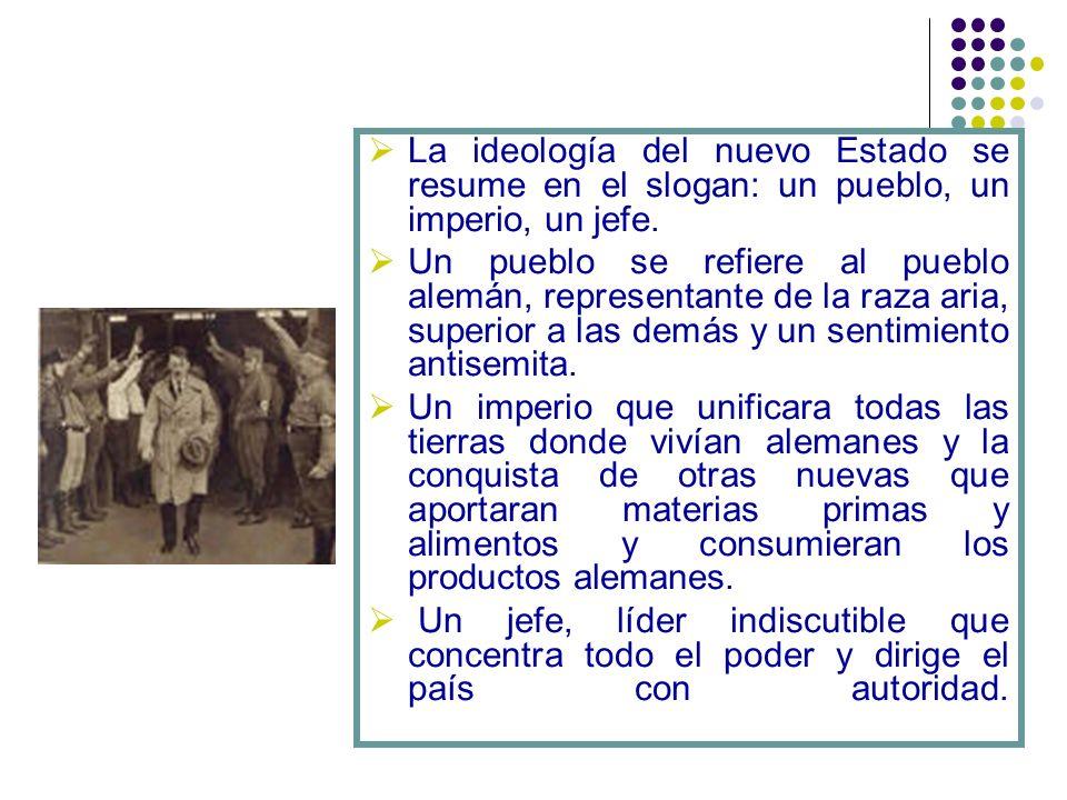 La ideología del nuevo Estado se resume en el slogan: un pueblo, un imperio, un jefe.