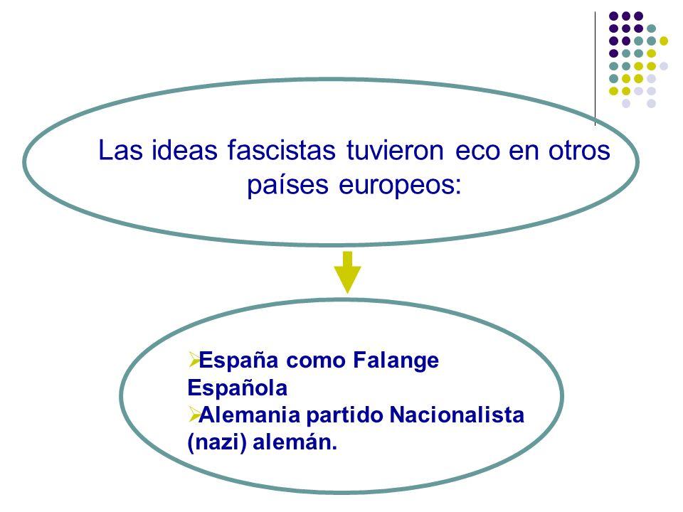 Las ideas fascistas tuvieron eco en otros países europeos: