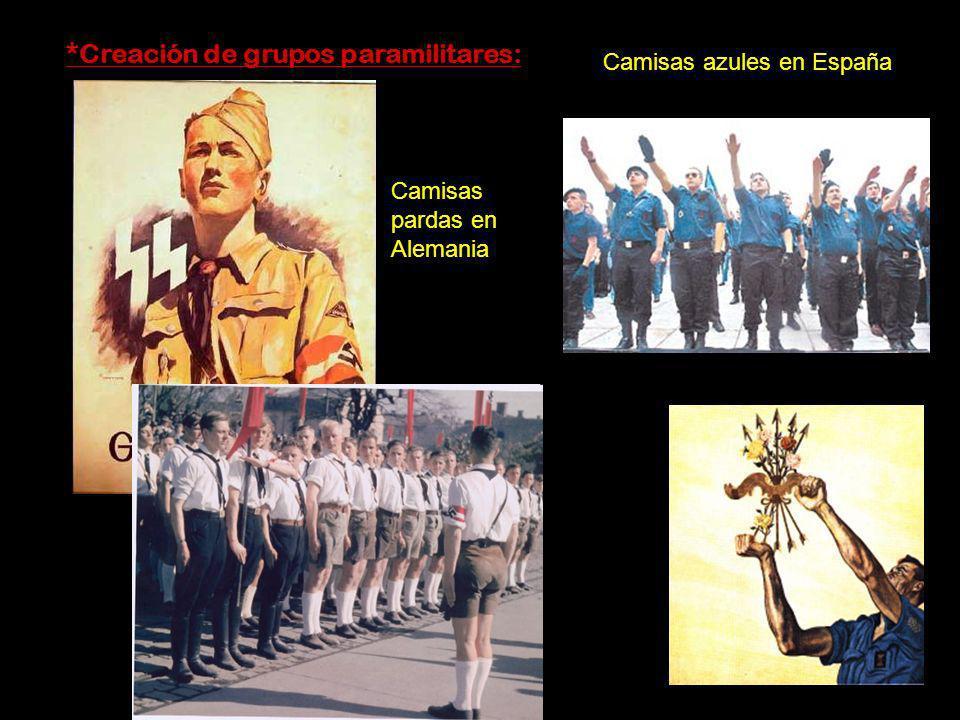 *Creación de grupos paramilitares: