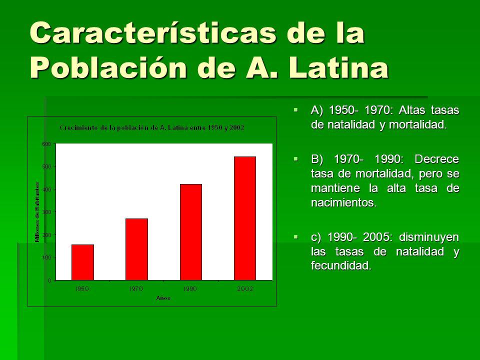 Características de la Población de A. Latina