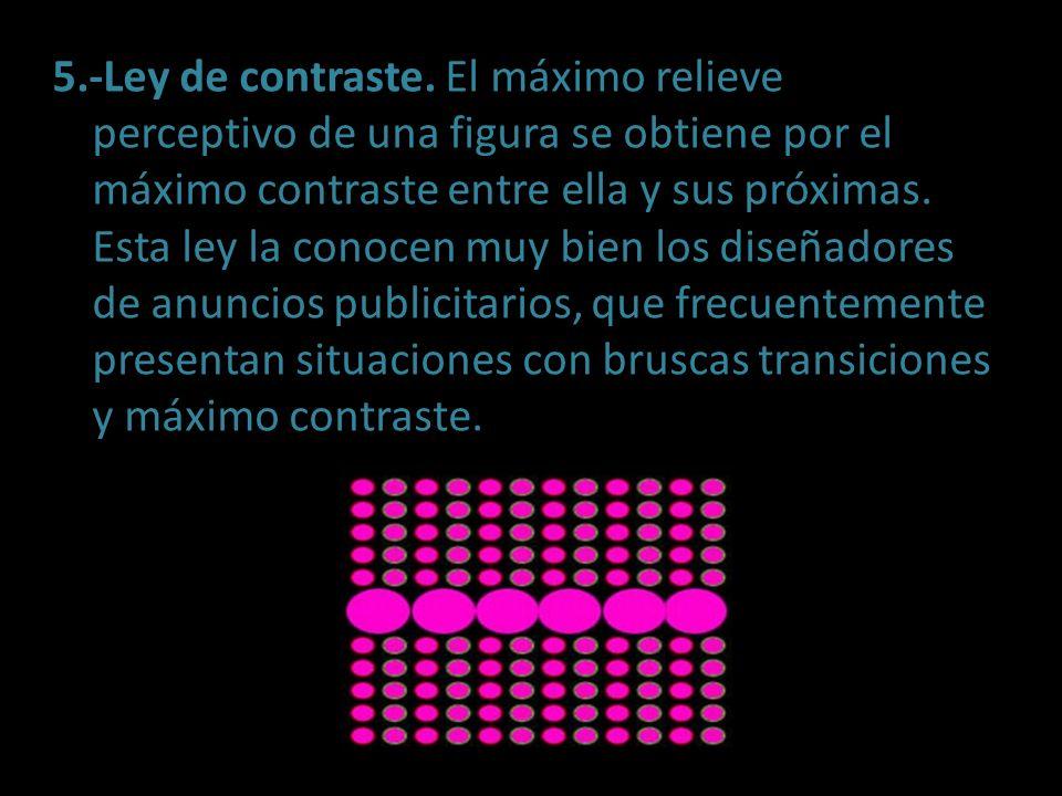 5.-Ley de contraste.