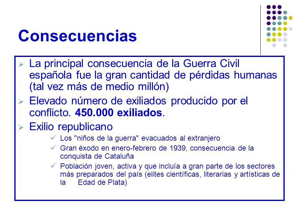 Consecuencias La principal consecuencia de la Guerra Civil española fue la gran cantidad de pérdidas humanas (tal vez más de medio millón)