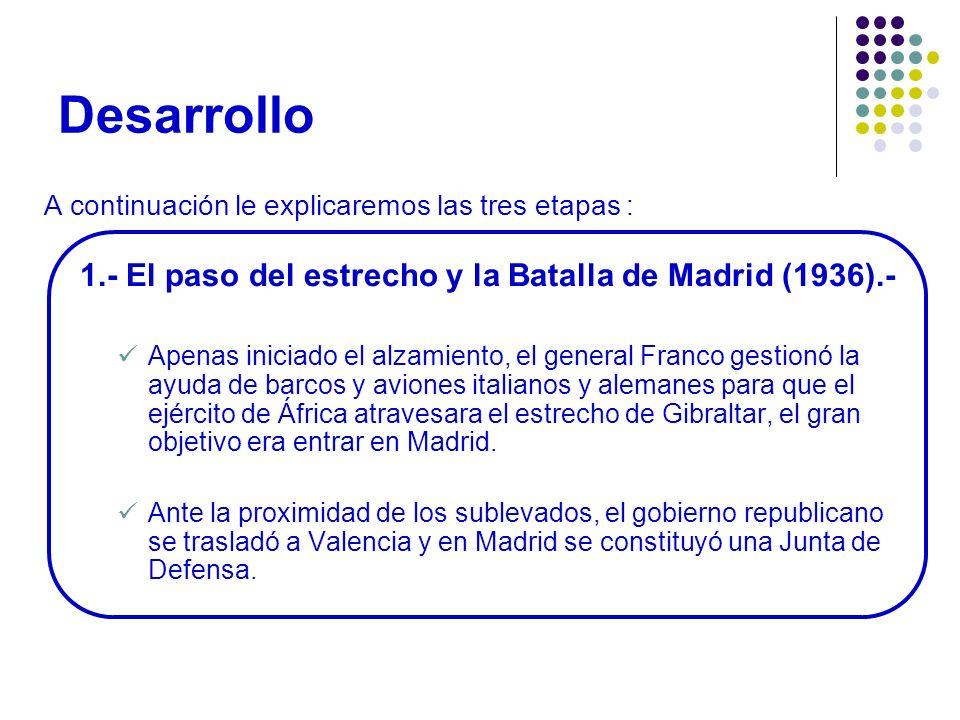 Desarrollo 1.- El paso del estrecho y la Batalla de Madrid (1936).-