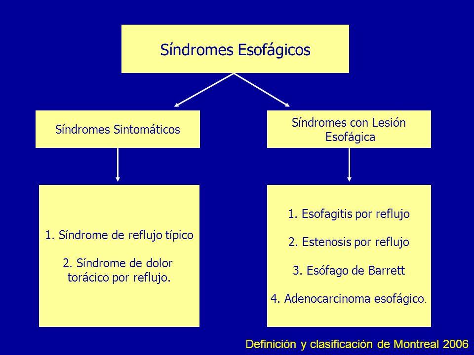 Síndromes Esofágicos Síndromes con Lesión Síndromes Sintomáticos