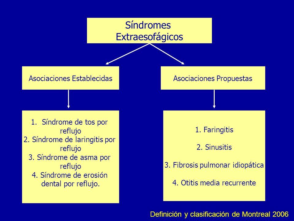 Síndromes Extraesofágicos Asociaciones Establecidas