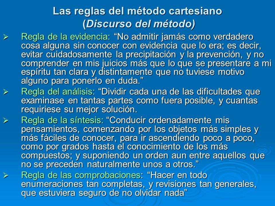 Las reglas del método cartesiano (Discurso del método)
