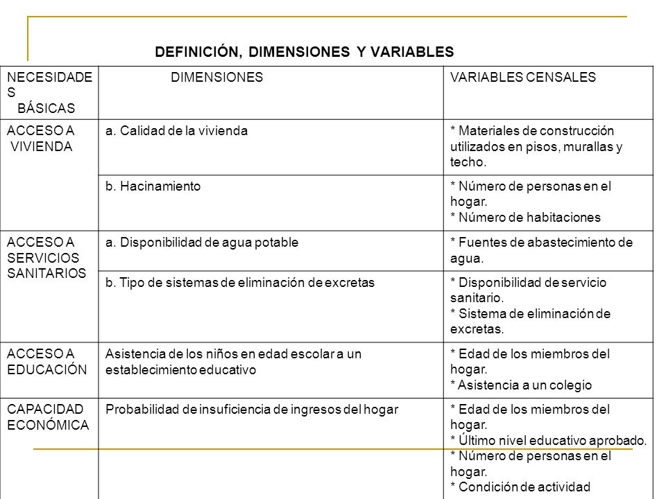 DEFINICIÓN, DIMENSIONES Y VARIABLES