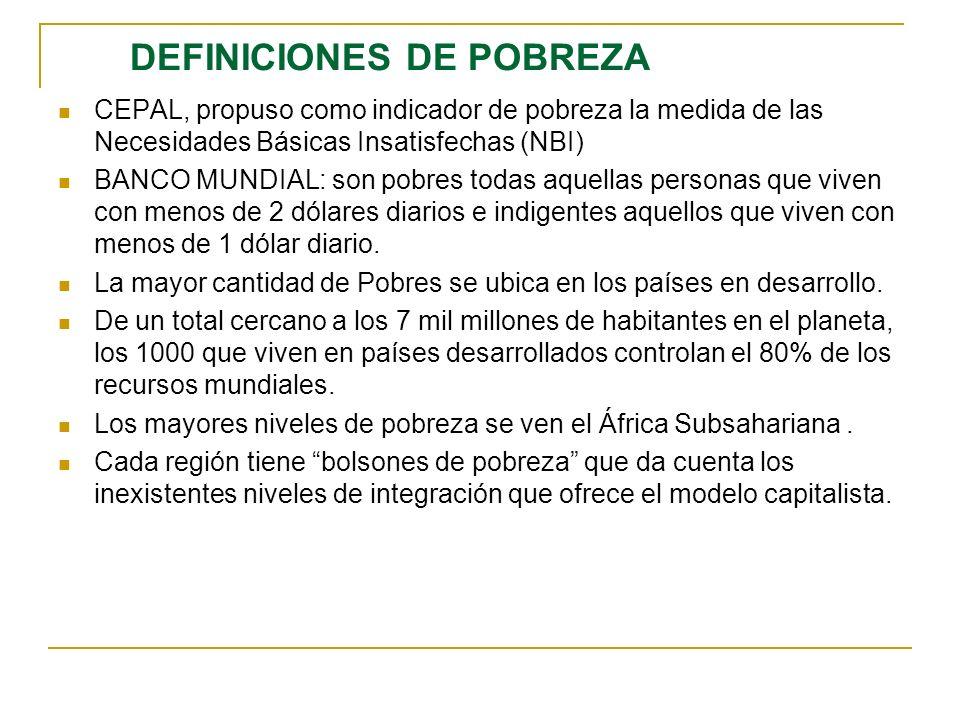 DEFINICIONES DE POBREZA