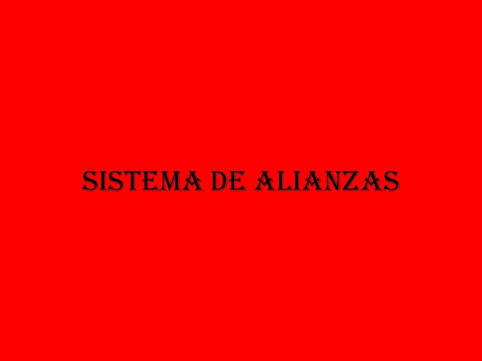 Sistema de Alianzas
