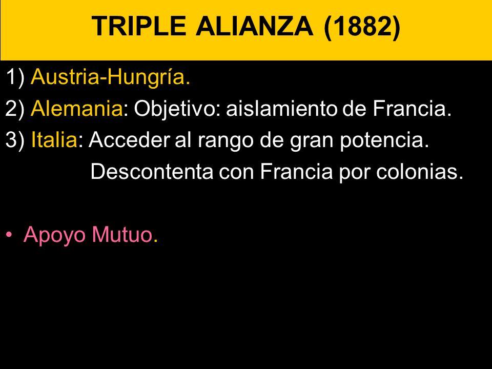TRIPLE ALIANZA (1882) 1) Austria-Hungría.