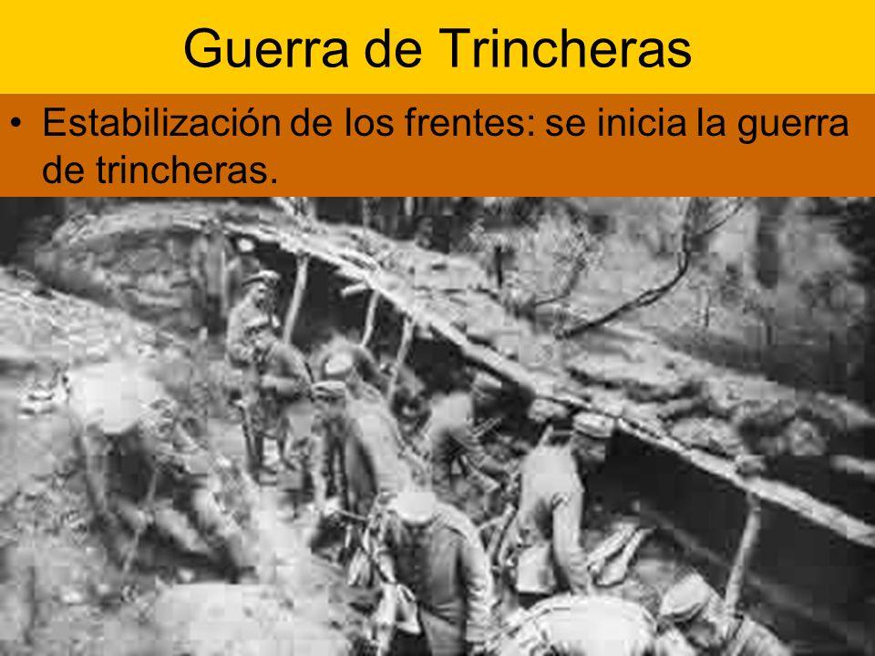 Guerra de Trincheras Estabilización de los frentes: se inicia la guerra de trincheras.