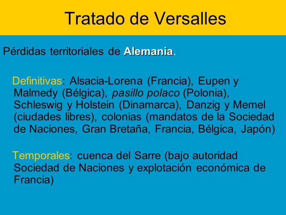 Tratado de Versalles Pérdidas territoriales de Alemania.