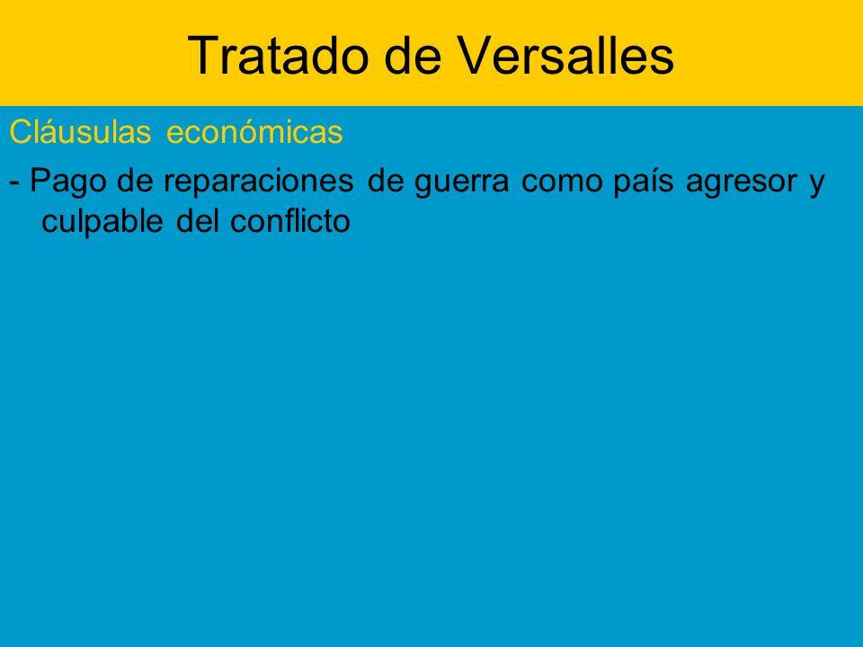 Tratado de Versalles Cláusulas económicas