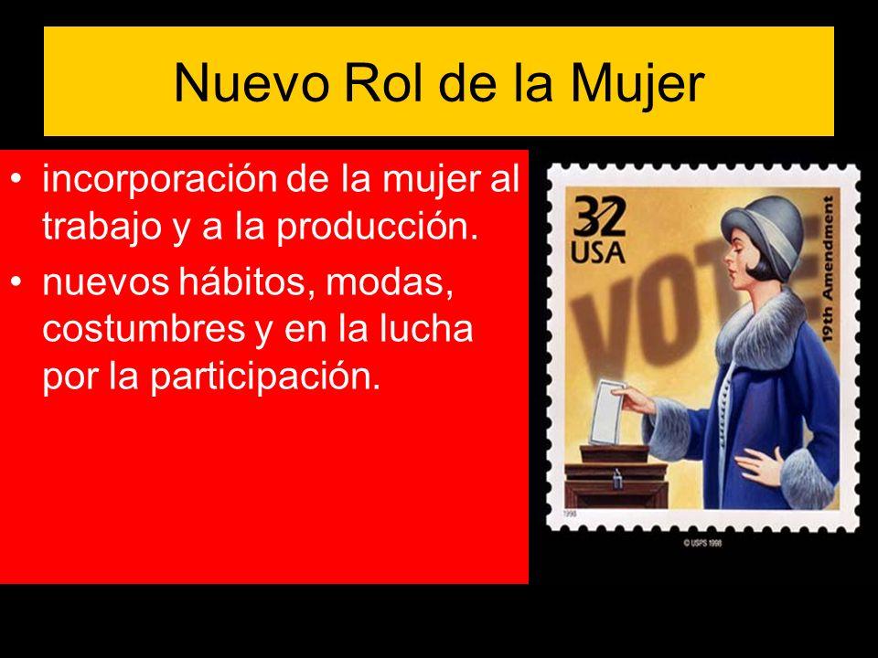 Nuevo Rol de la Mujer incorporación de la mujer al trabajo y a la producción.