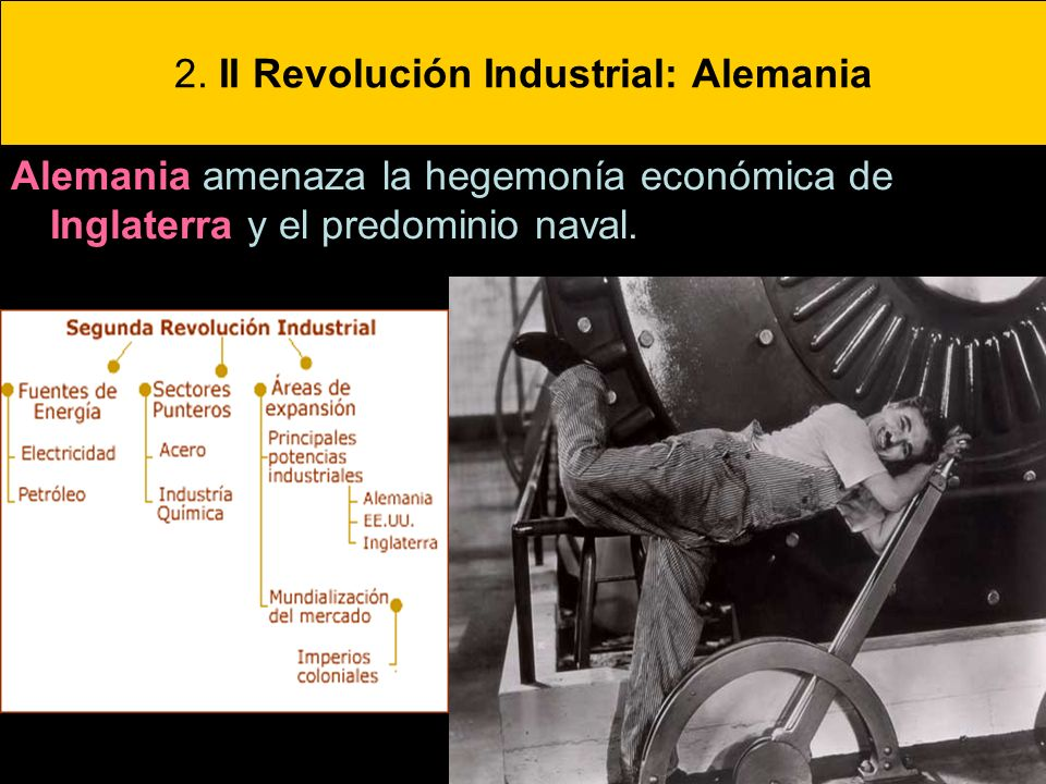 2. II Revolución Industrial: Alemania