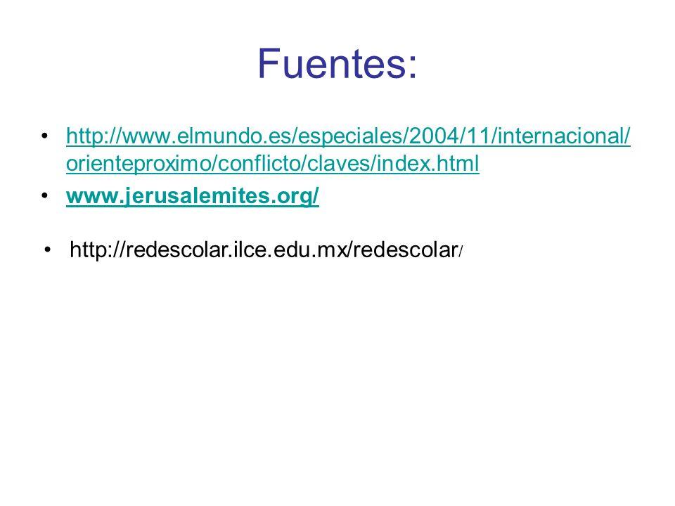 Fuentes: http://www.elmundo.es/especiales/2004/11/internacional/orienteproximo/conflicto/claves/index.html.