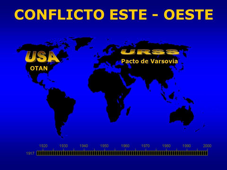 CONFLICTO ESTE - OESTE URSS USA Pacto de Varsovia OTAN