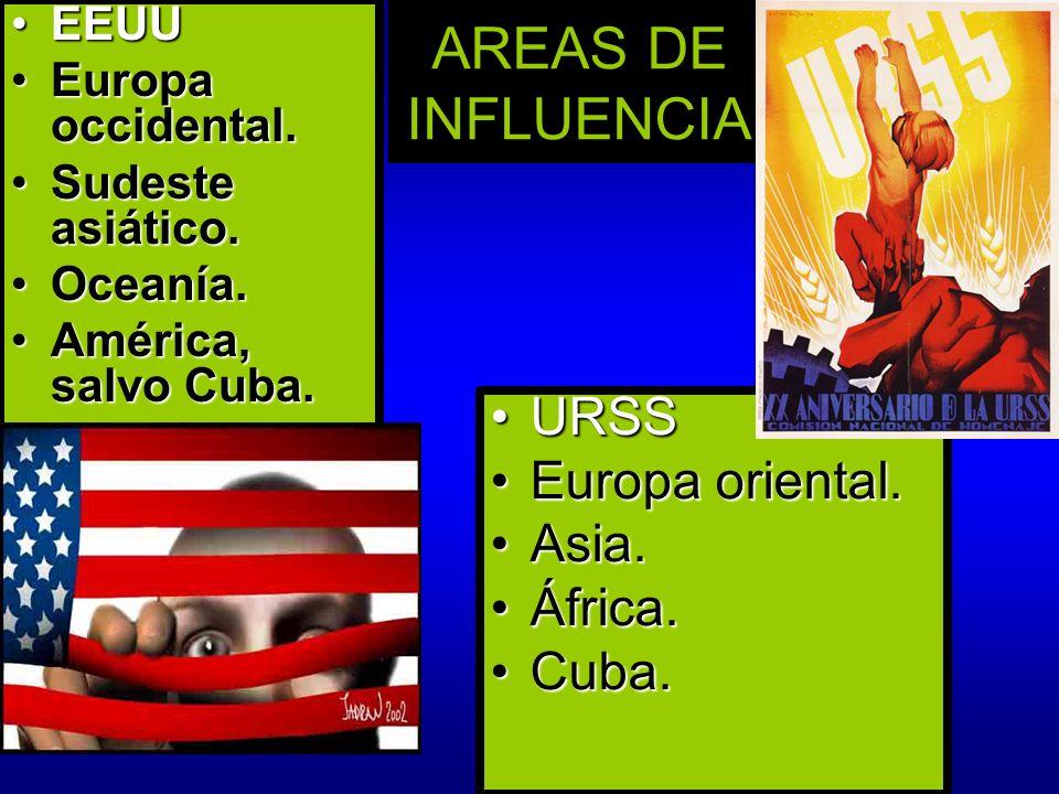 AREAS DE INFLUENCIA URSS Europa oriental. Asia. África. Cuba. EEUU
