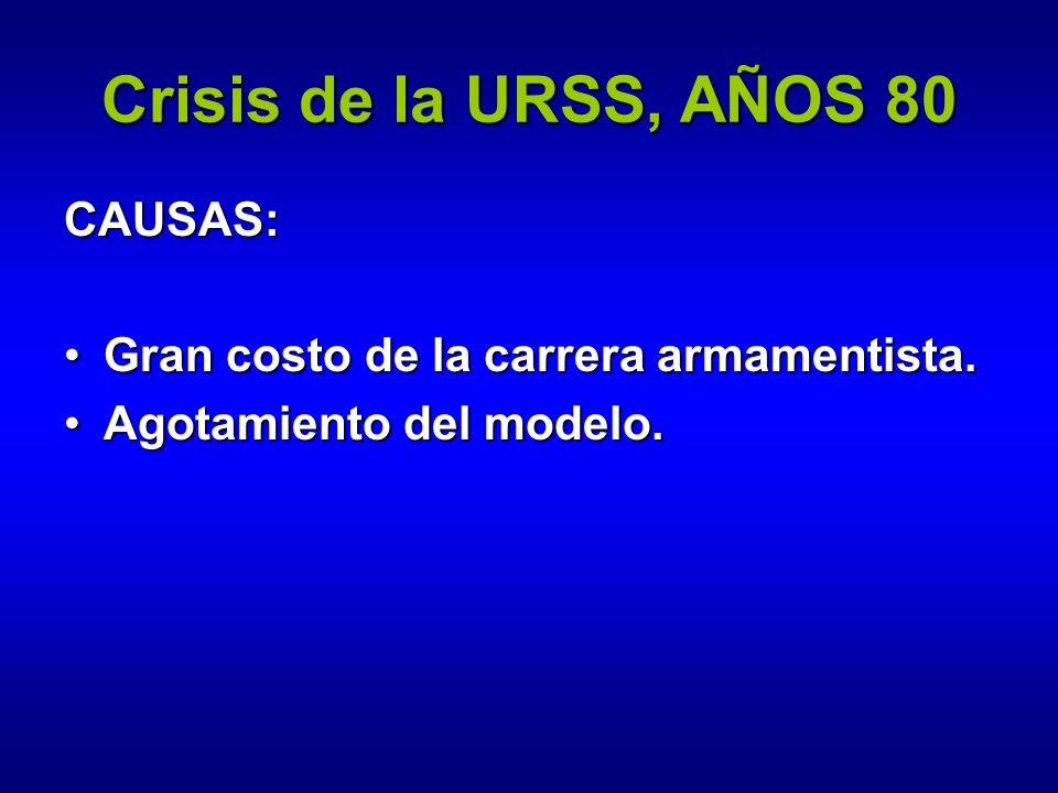 Crisis de la URSS, AÑOS 80 CAUSAS: