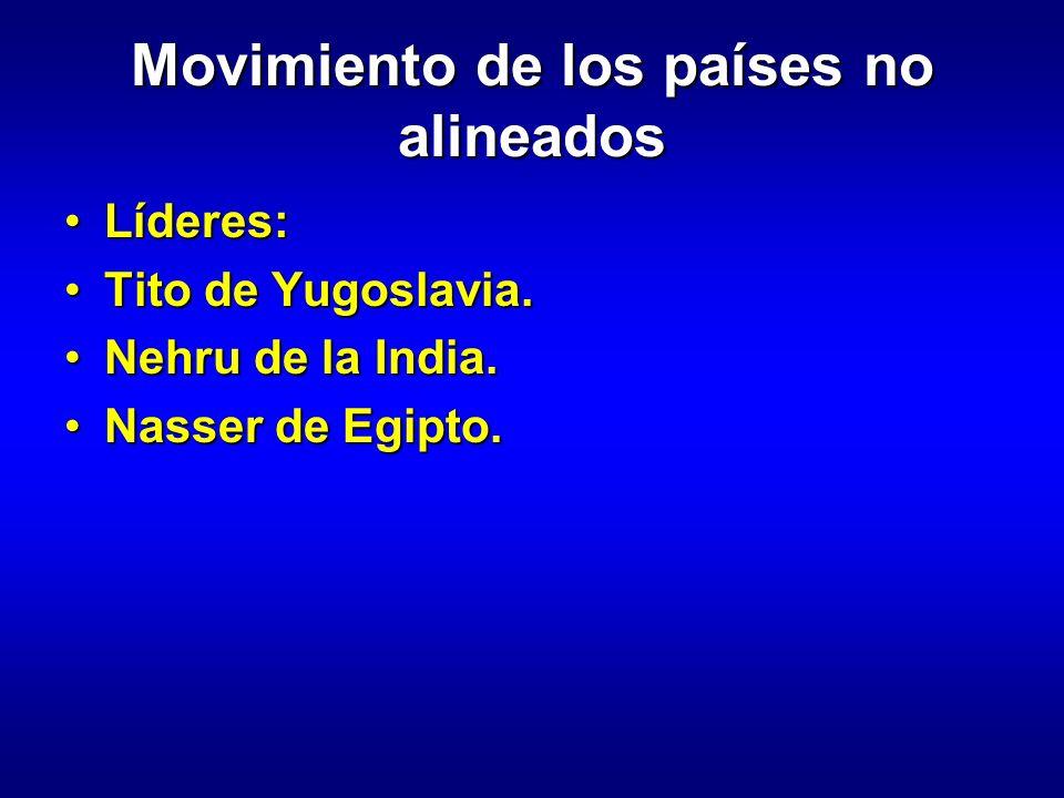 Movimiento de los países no alineados