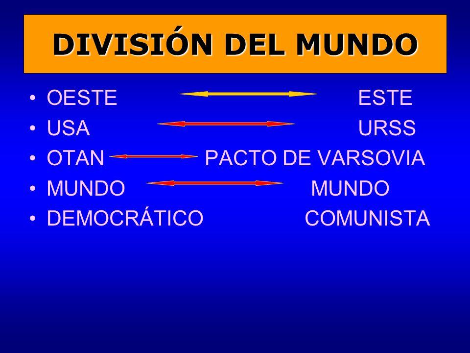 DIVISIÓN DEL MUNDO OESTE ESTE USA URSS OTAN PACTO DE VARSOVIA