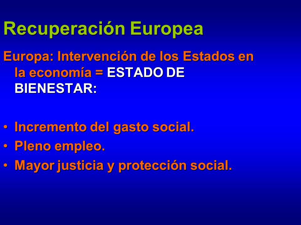 Recuperación Europea Europa: Intervención de los Estados en la economía = ESTADO DE BIENESTAR: Incremento del gasto social.