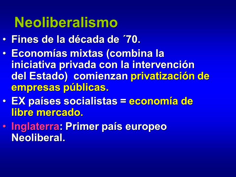 Neoliberalismo Fines de la década de ´70.