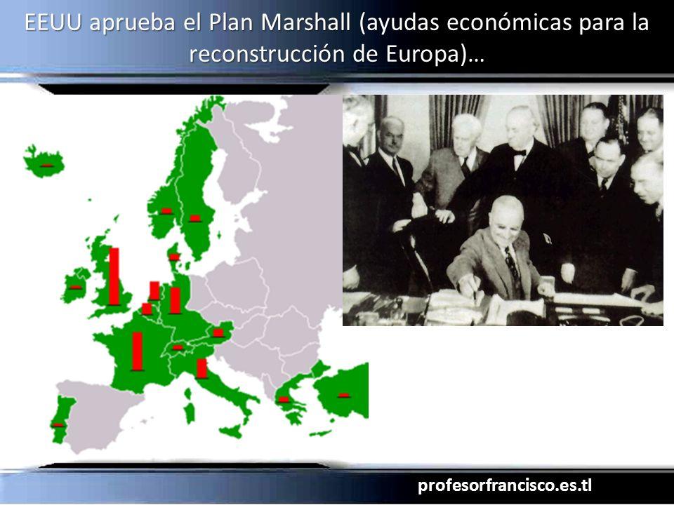 EEUU aprueba el Plan Marshall (ayudas económicas para la reconstrucción de Europa)…