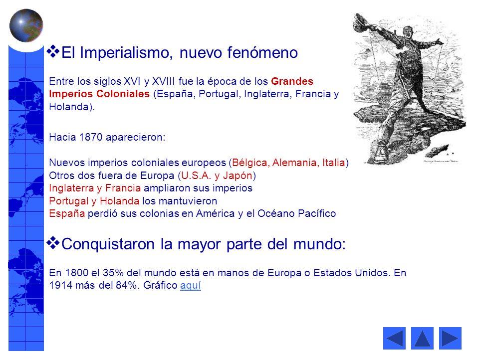 El Imperialismo, nuevo fenómeno