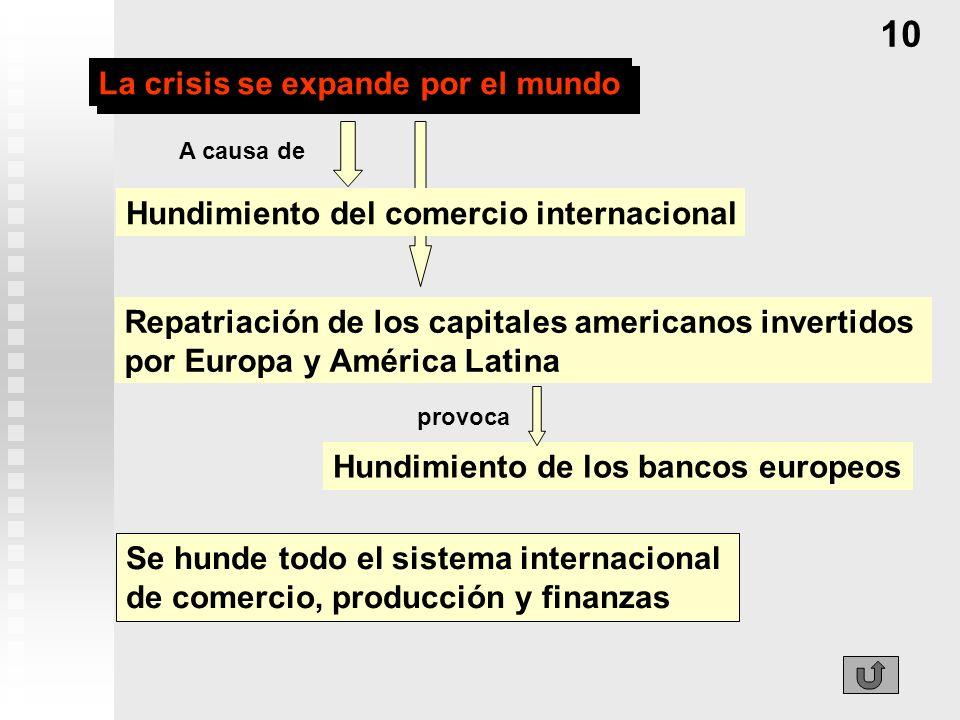 10 La crisis se expande por el mundo