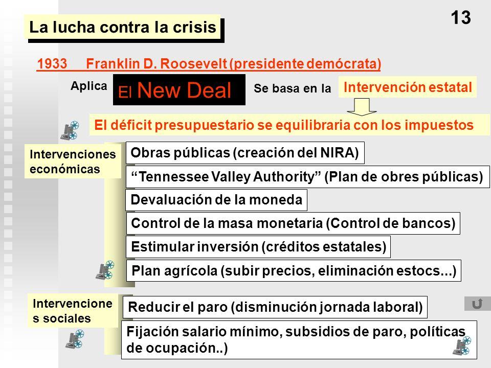 13 La lucha contra la crisis El New Deal