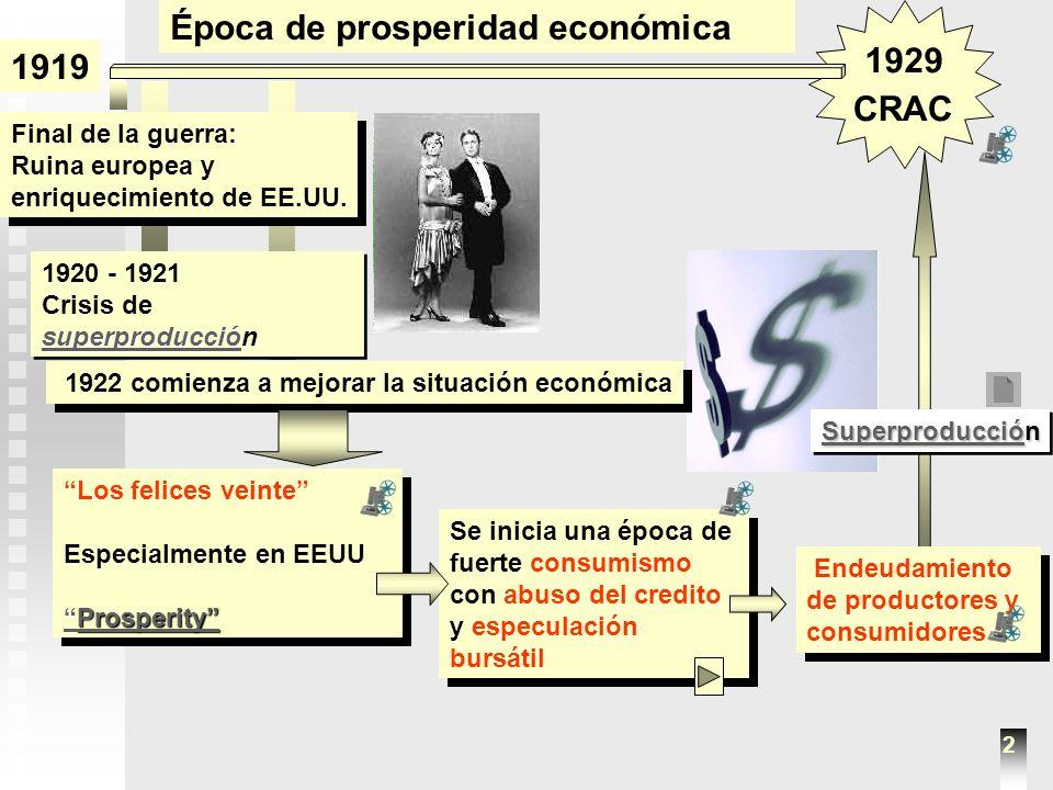 Época de prosperidad económica 1919 1929 CRAC