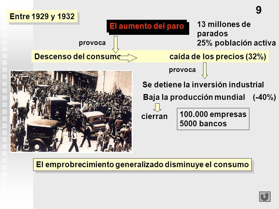 9 Entre 1929 y 1932 13 millones de parados El aumento del paro