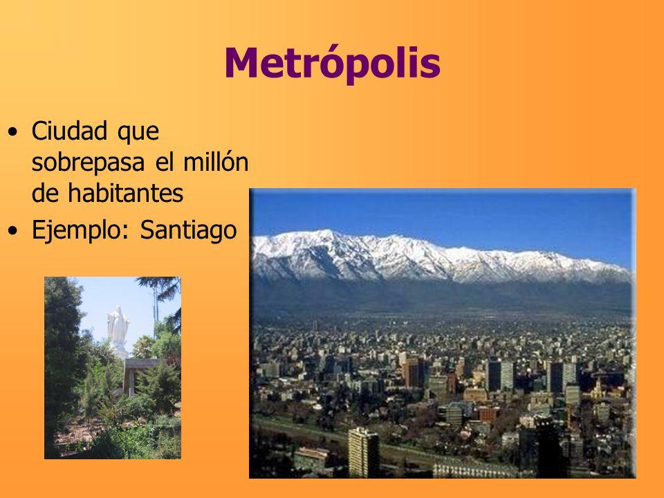 Metrópolis Ciudad que sobrepasa el millón de habitantes