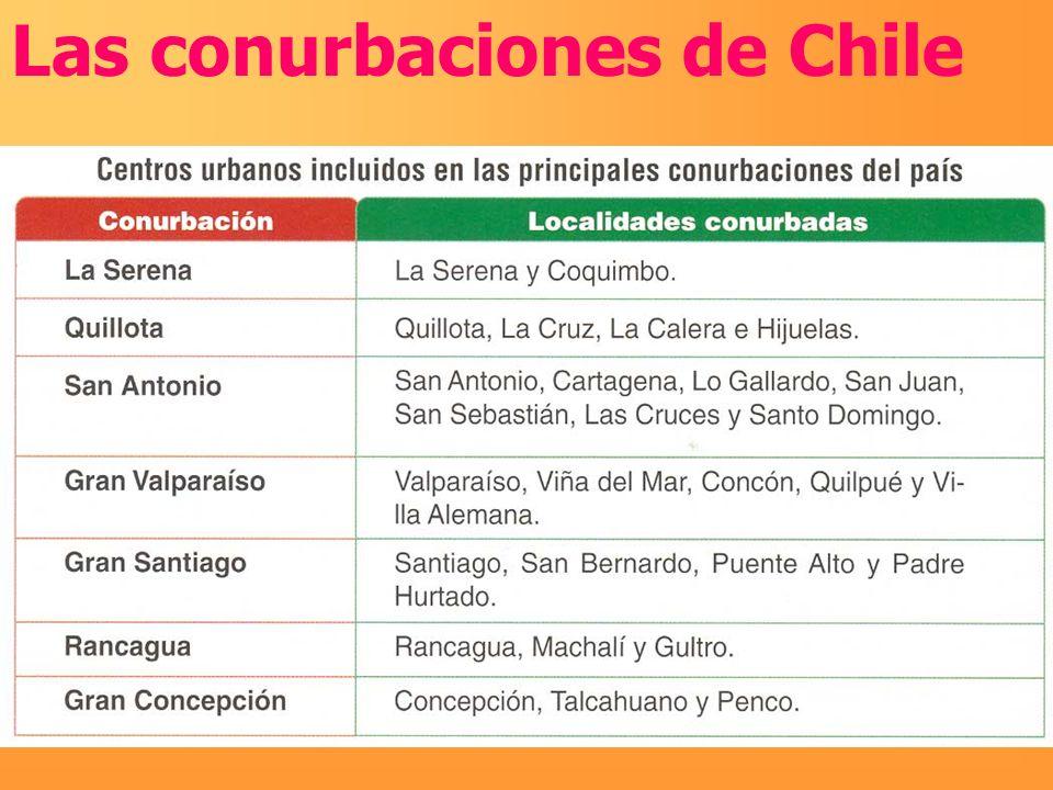 Las conurbaciones de Chile