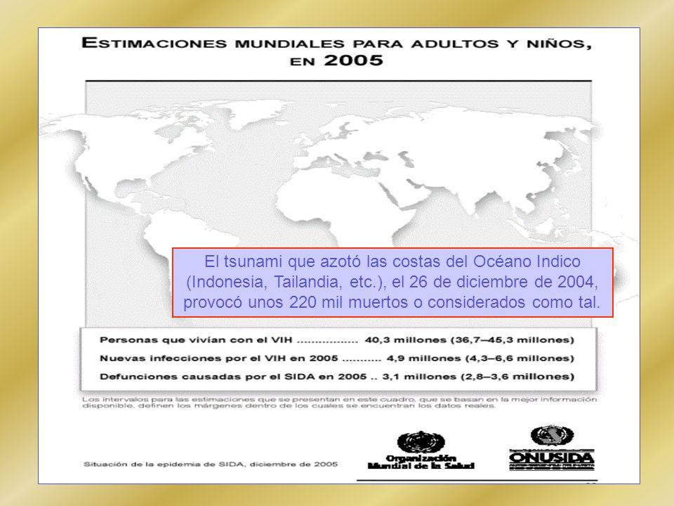 El tsunami que azotó las costas del Océano Indico (Indonesia, Tailandia, etc.), el 26 de diciembre de 2004, provocó unos 220 mil muertos o considerados como tal.
