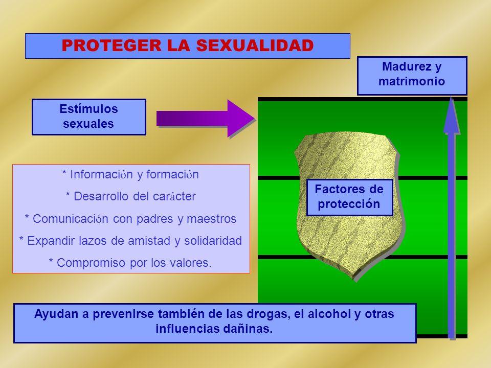 PROTEGER LA SEXUALIDAD