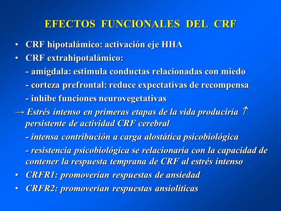 EFECTOS FUNCIONALES DEL CRF